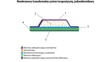 membranowy.png